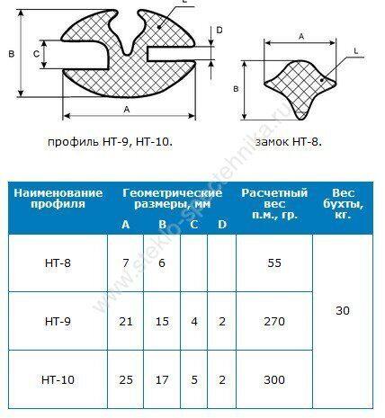 Резиновый уплотнитель НТ10